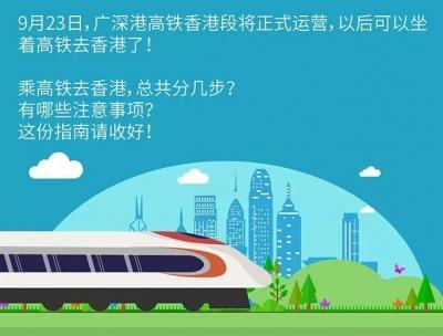 坐高铁去香港,总共分几步?这份指南请收好→