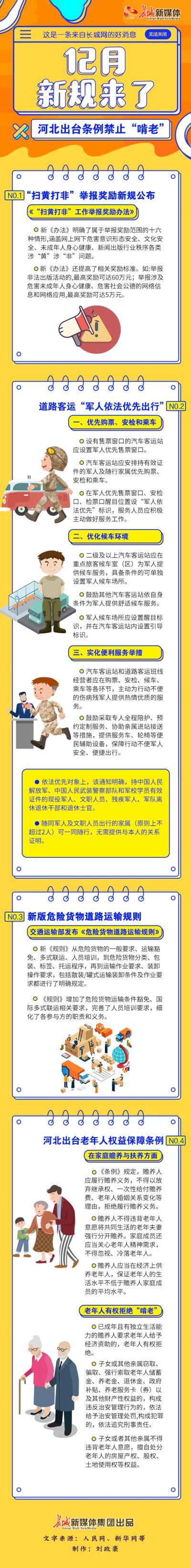"""【图解】12月新规来了!河北出台条例禁止""""啃老""""......"""