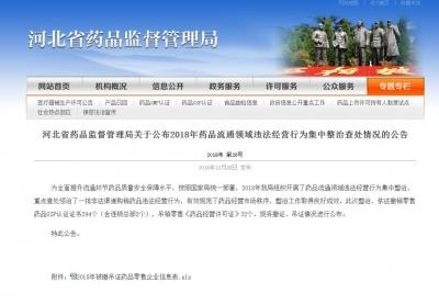 公告 | 邯郸这些药店被撤销认证证书、吊销经营许可证!