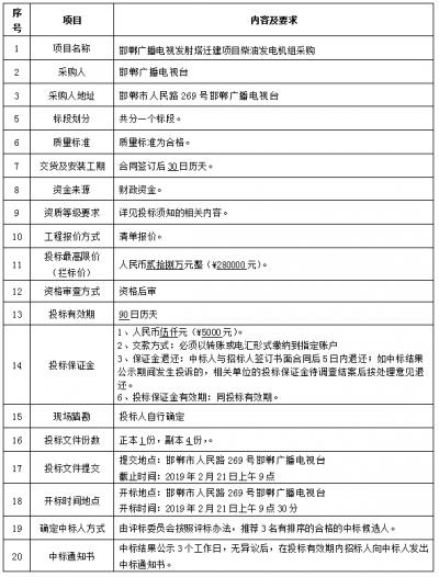 邯郸广播电视发射塔迁建项目  柴油发电机组采购  招 标 文 件