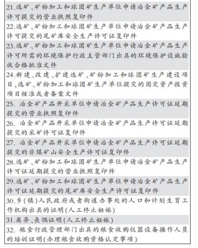 河北省取消61项省级证明事项 不得要求出具