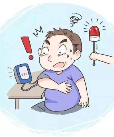 高血压治疗上的这些误区,您知道吗?