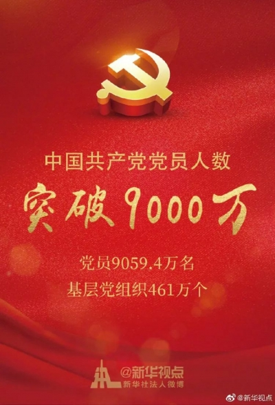 新起點,中國共產黨黨員總量突破9000萬