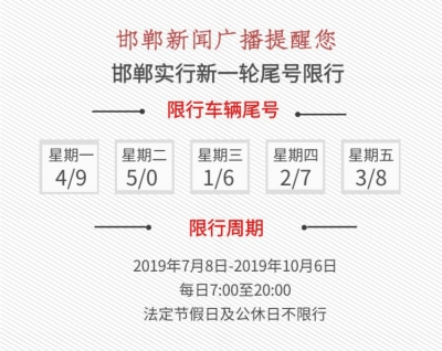 @所有邯郸人,电动车新标准来了,来看看你的车子是否达标?