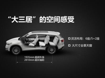 13万-21万元 全域SUV风光ix7正式开启预售