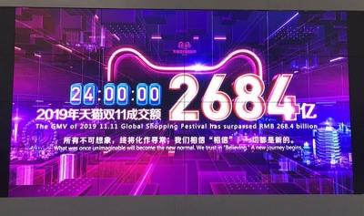 2019天猫双11成交额2684亿!这个榜单河北排第一
