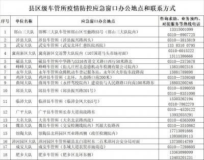 """邯郸市公安局交通巡逻警察支队车辆管理所开通""""应急窗口、绿色通道"""",提供""""加急办、预约办、便捷办""""服务"""