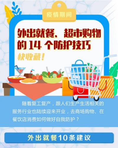 【图解】疫情期间,外出就餐、超市购物的14个防护技巧