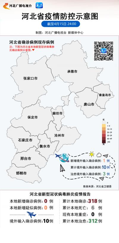4月15日河北新增境外输入新冠肺炎确诊病例1例
