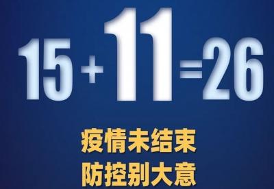 15+11!本土新增11例,防控不能松懈