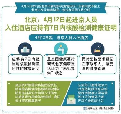 12日起进京人员入住酒店应持有7日内核酸检测健康证明