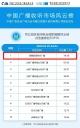 邯郸V视|邯郸新闻广播又获第一啦!