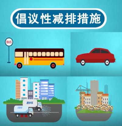 重汙染天氣預警的級別與對應措施有什麼關係?