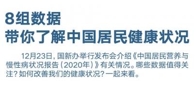 8组数据带你了解中国居民健康状况
