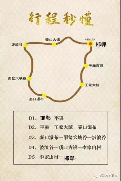 邯郸市自驾协会:穿越晋陕五日深度游