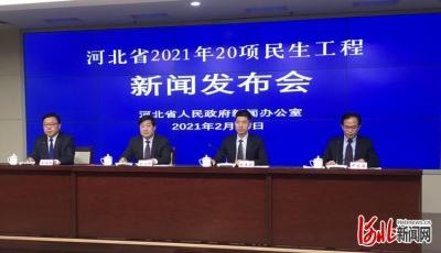 """棚户区、老旧小区改造,""""空心村""""治理工程......2021年河北继续实施20项民生工程"""