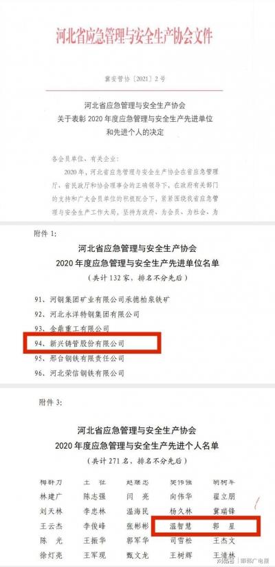 """新兴铸管荣获河北省 """"2020年度应急管理与安全生产先进单位""""称号"""