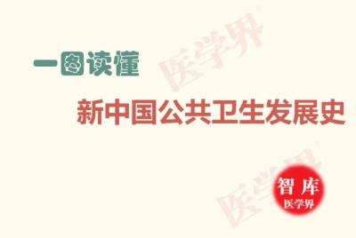 一圖讀懂新中國公共衛生發展史